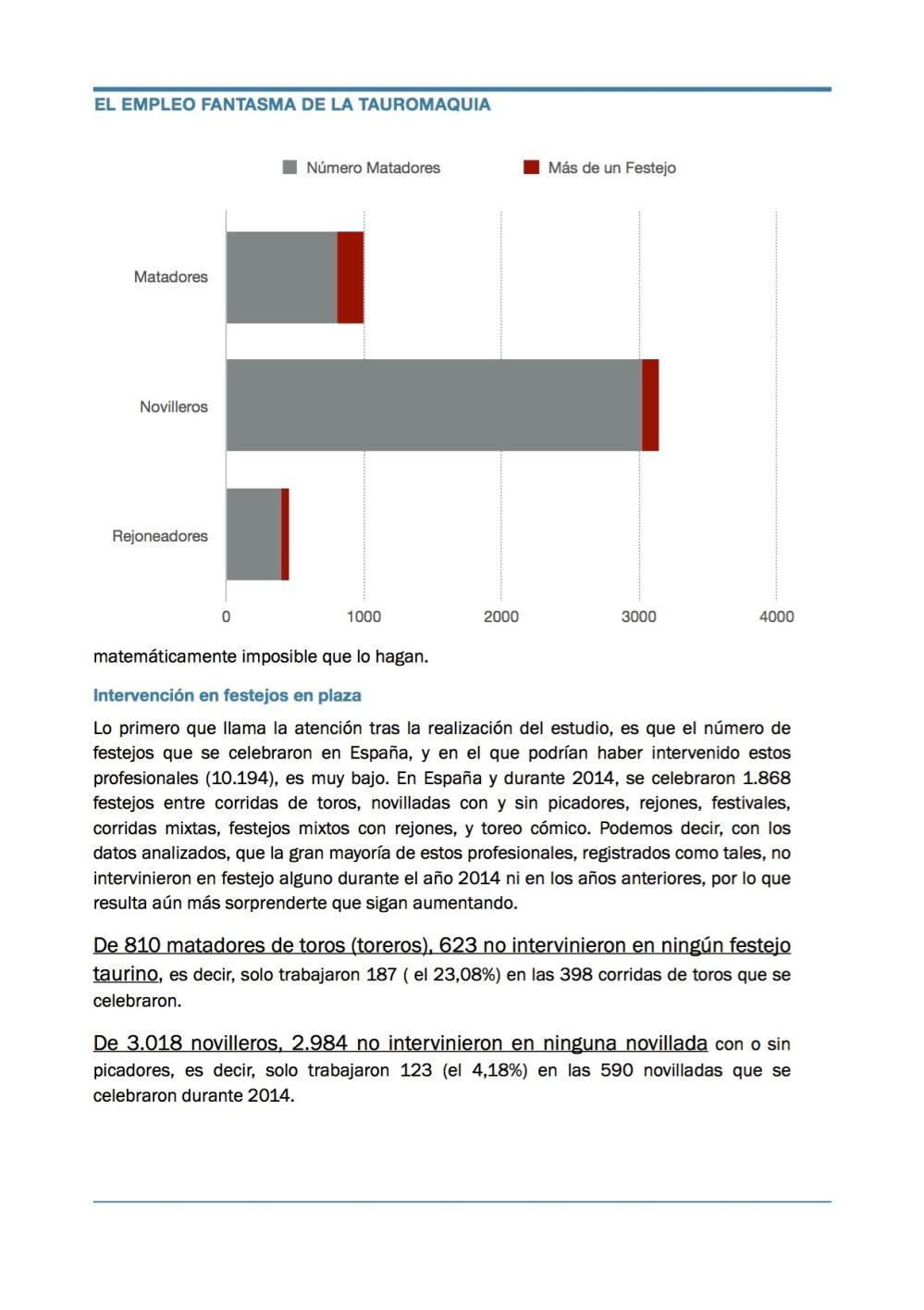 dossierempleoytauromaquia-5