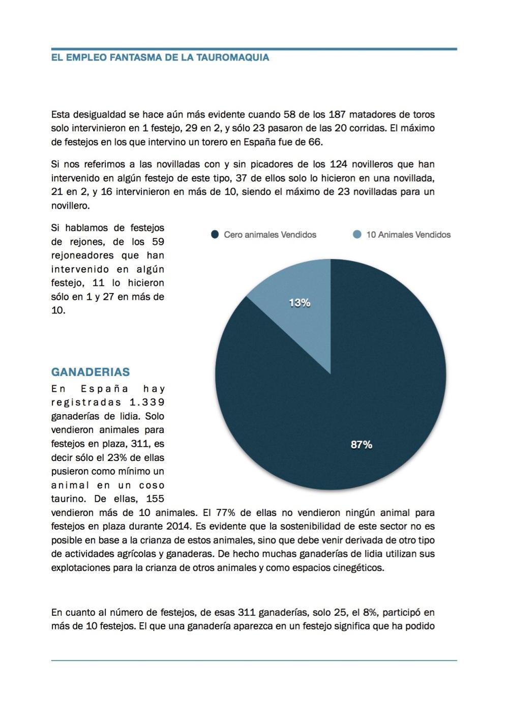 dossierempleoytauromaquia-7